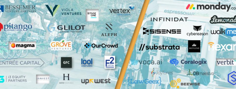 Tel Aviv Tech Startup Scene 2020